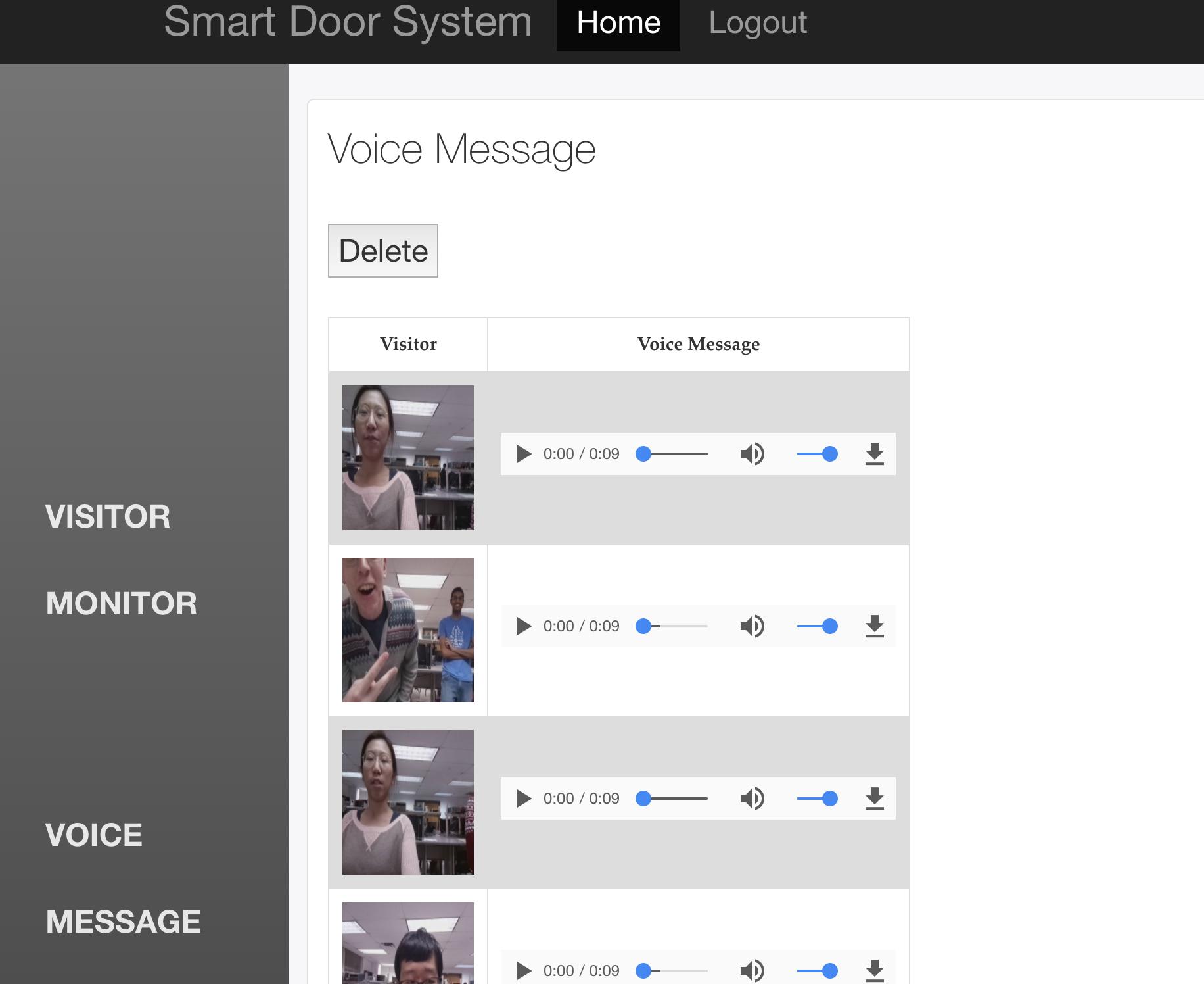 RPi Smart Door System