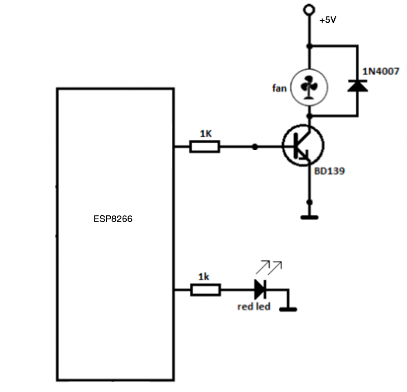ece 4760  binary transmission